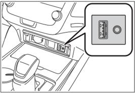 シフトレバー奥のフタを開けるとあります。