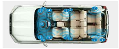 スピーカー/アンプ搭載位置図